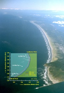 Long Beach Peninsula, Washington, U.S.A. (Courtesy of the Washington State Department of Ecology, SW Washington coastal erosion study)
