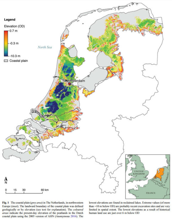 double-trouble-1000-years-subsidence-nl